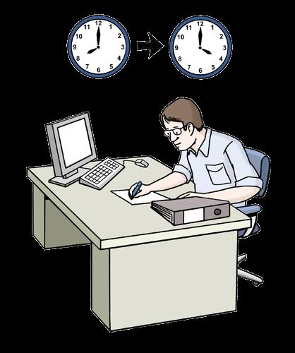 Ein Mann arbeitet an einem Schreibtisch - darüber 2 Uhren - eine zeigt 8 Uhr, eine zeigt 16 Uhr