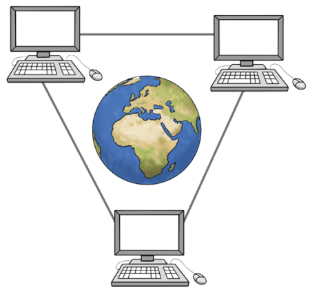 Symbolbild: 3 Computer sind im Dreieck um die Erdkugel angeordnet und durch Striche verbunden